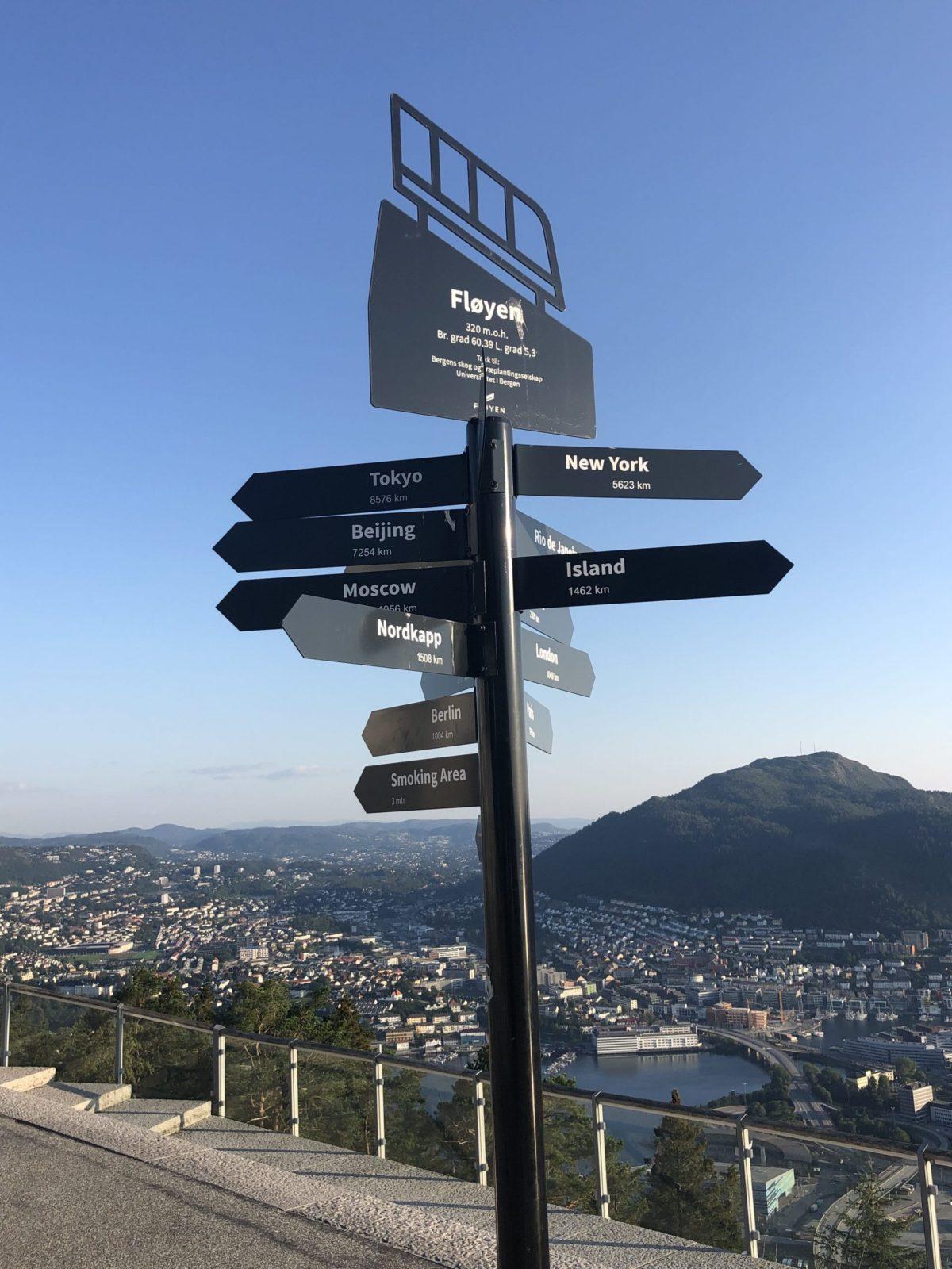 Sommer-i-Norge